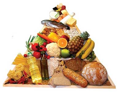 The mediterrean diet consists of foods like olive oil, fish and other heart healthy  choices.